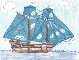 Schooner Diagram HMS Hispaniola from Treasure Island by Robert Louis Stevenson