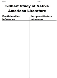T Chart Graphic Organizer for Native American Literature