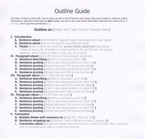 Six Quote Outline Guide